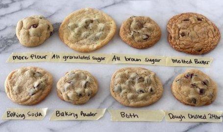 cookies_ozy_2_custom-687740489dc9b62c07aca43103fa09a227e311c6-s40-c85